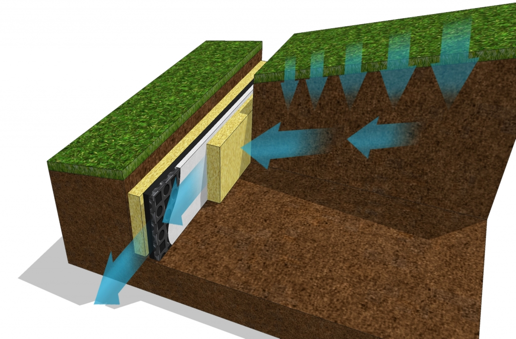 Flo log trench drainage atlantis corporation for House roof drain pipes