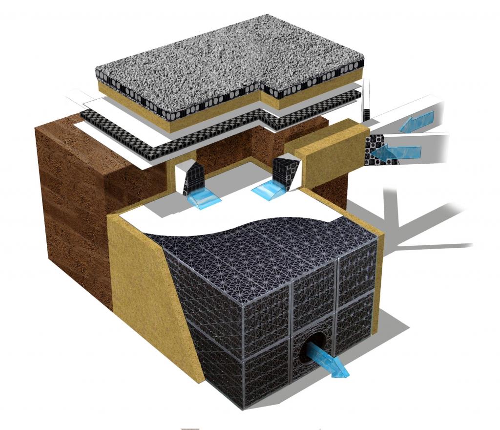 Atlantis Drainage Cell : Gravel cell reinforcement grid atlantis corporation