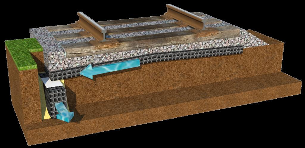Atlantis Drainage Cell : Rail way drainage atlantis corporation