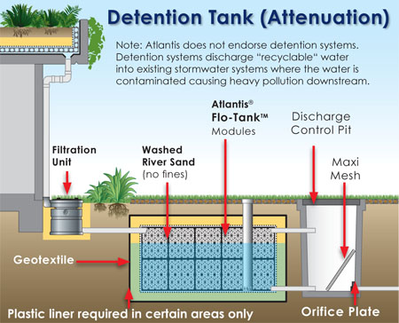 Onsite Detention Tanks O S D Atlantis Corporation